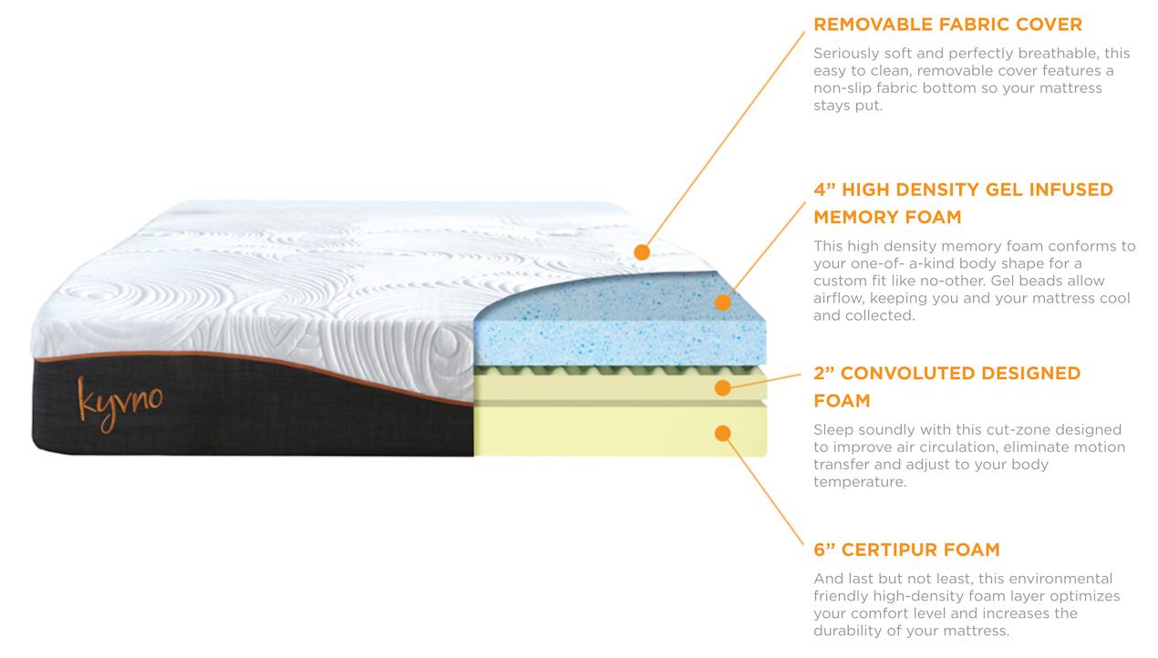 adjusting to a new mattress